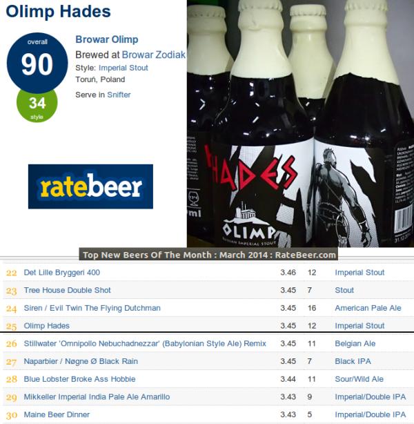 Hades na ratebeer.com